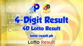 4D Lotto Result Today, Monday, March 8, 2021